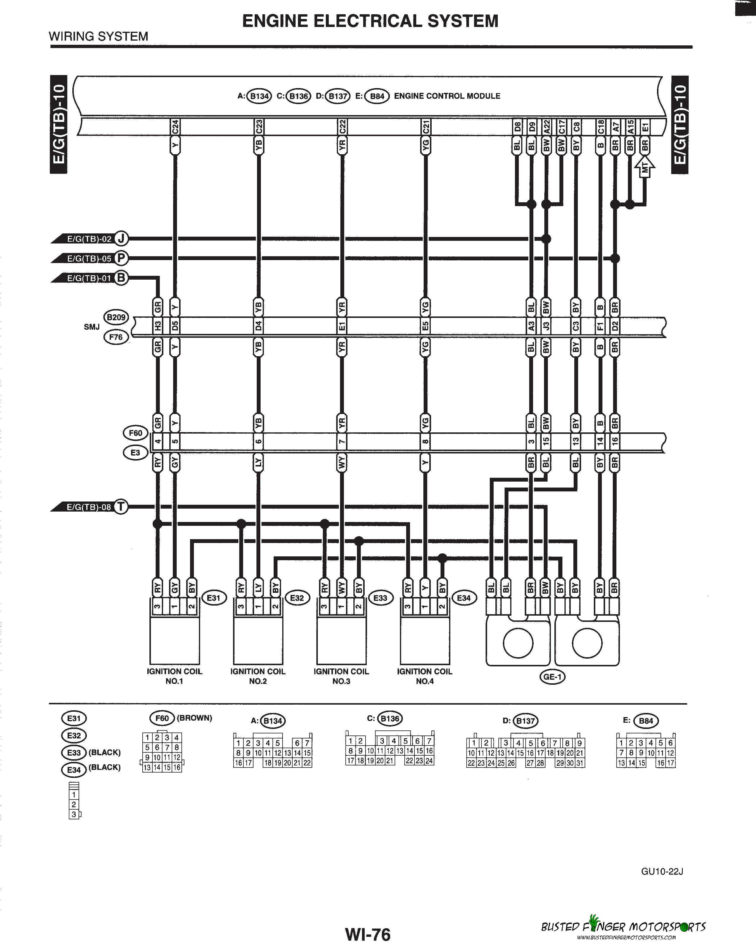 Busted Finger Motorsports 02 03 Bugeye Wrx Engine Schematics Diagram Turbos