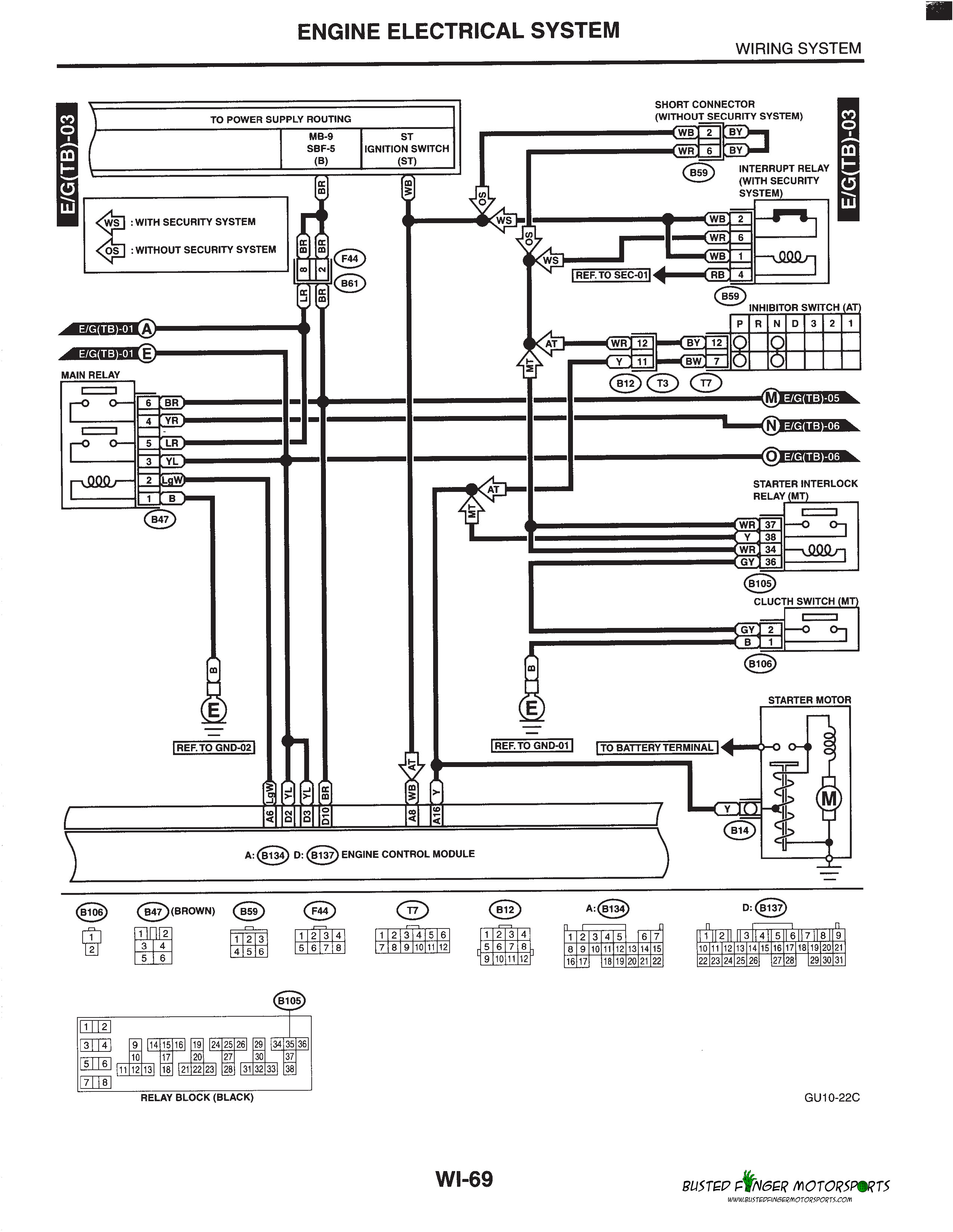 02 wrx ignition wiring diagram   30 wiring diagram images