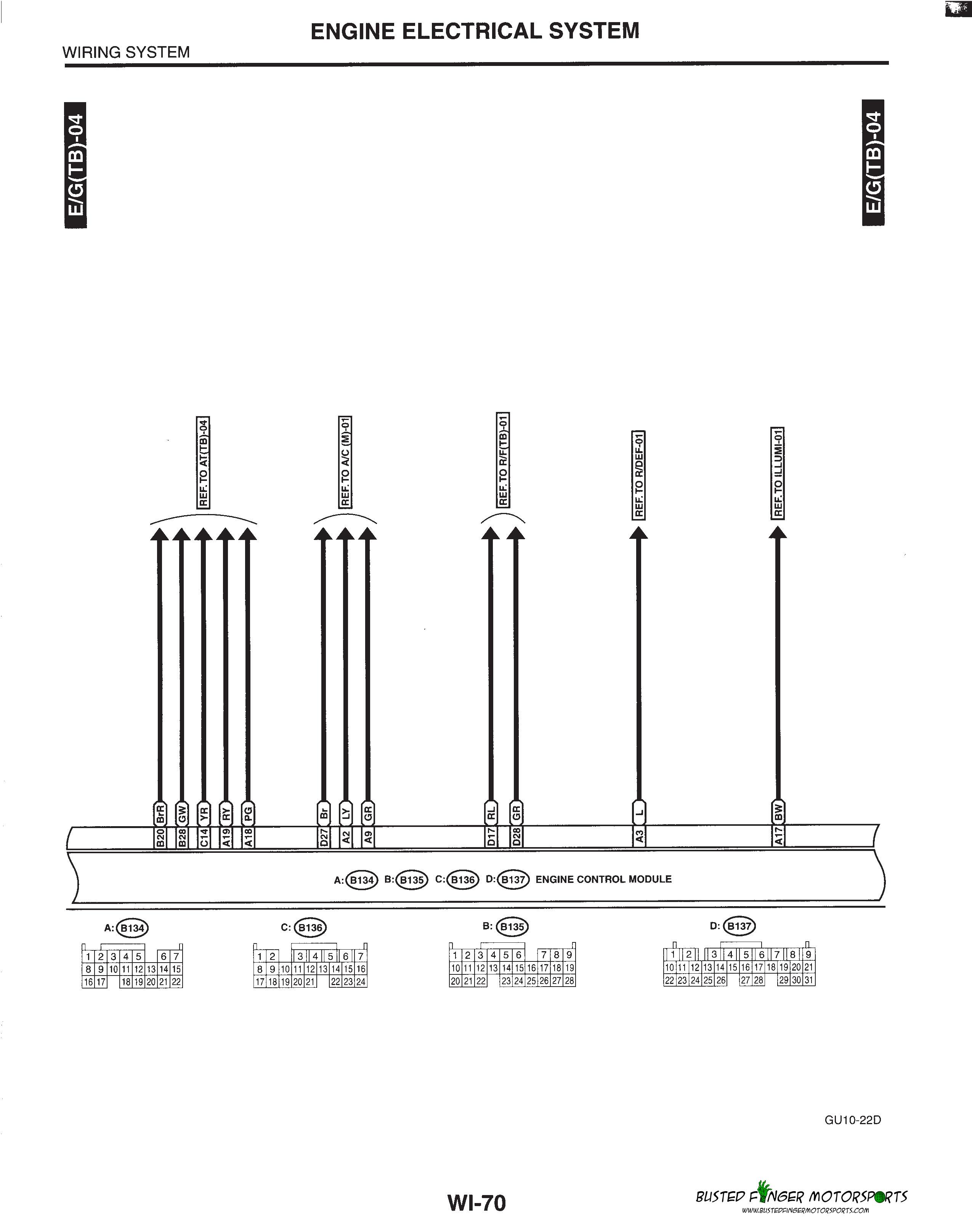 subaru legacy ecu wiring diagram