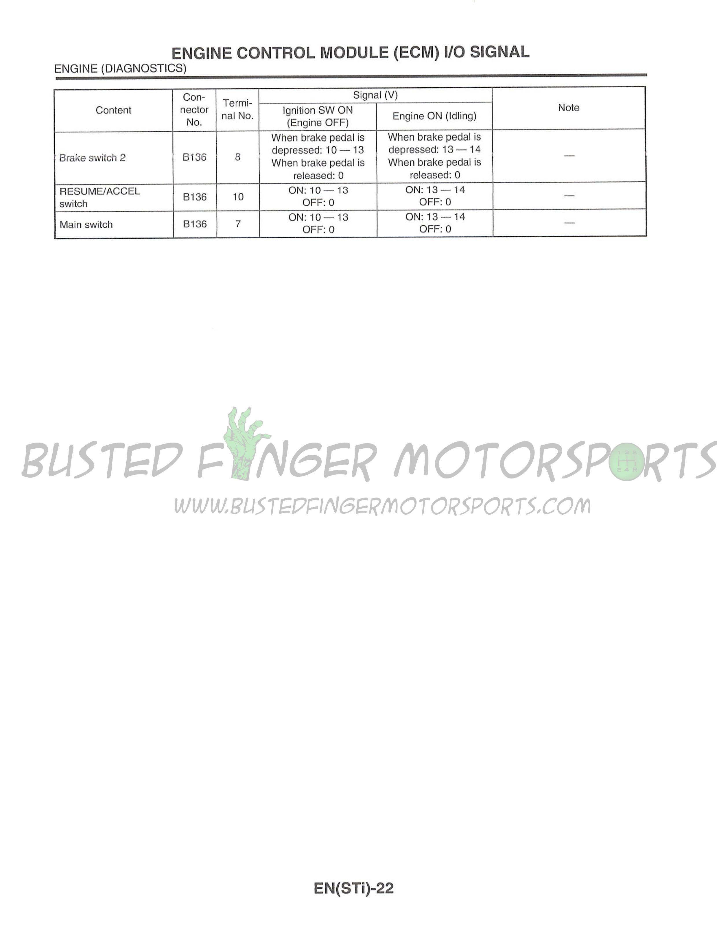 Phenomenal Busted Finger Motorsports 2004 2005 Sti Ecu Pinout Sheets Wiring Cloud Hisonuggs Outletorg